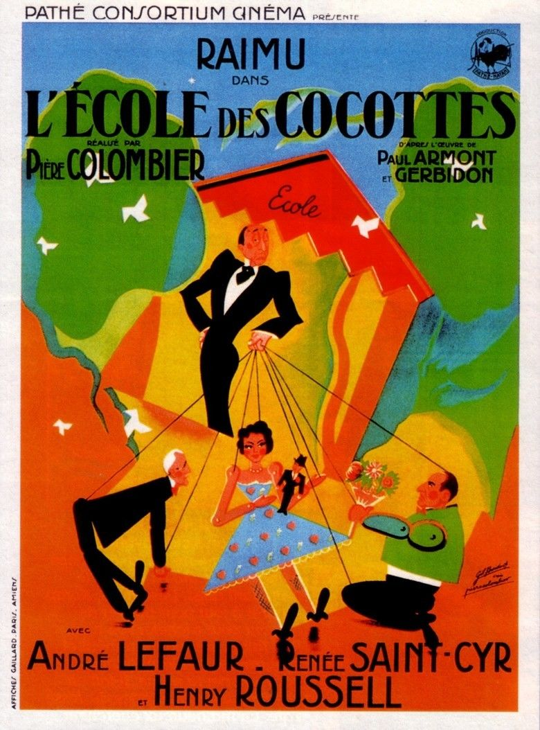School for Coquettes (1935 film) movie poster