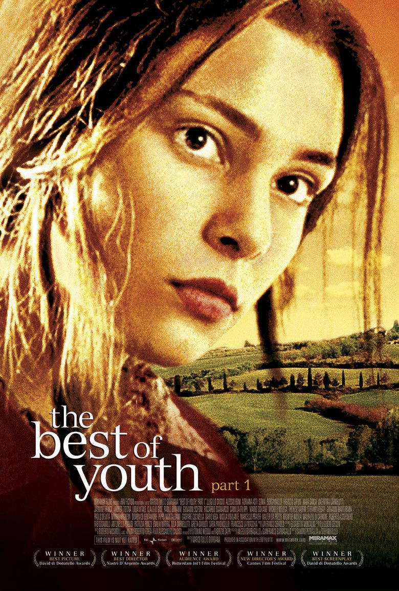 The Best of Youth movie poster