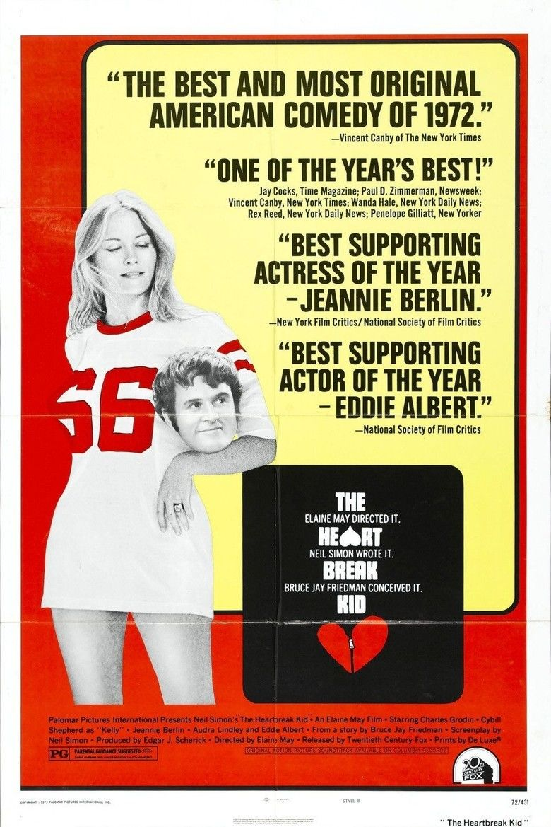 The Heartbreak Kid (1972 film) movie poster