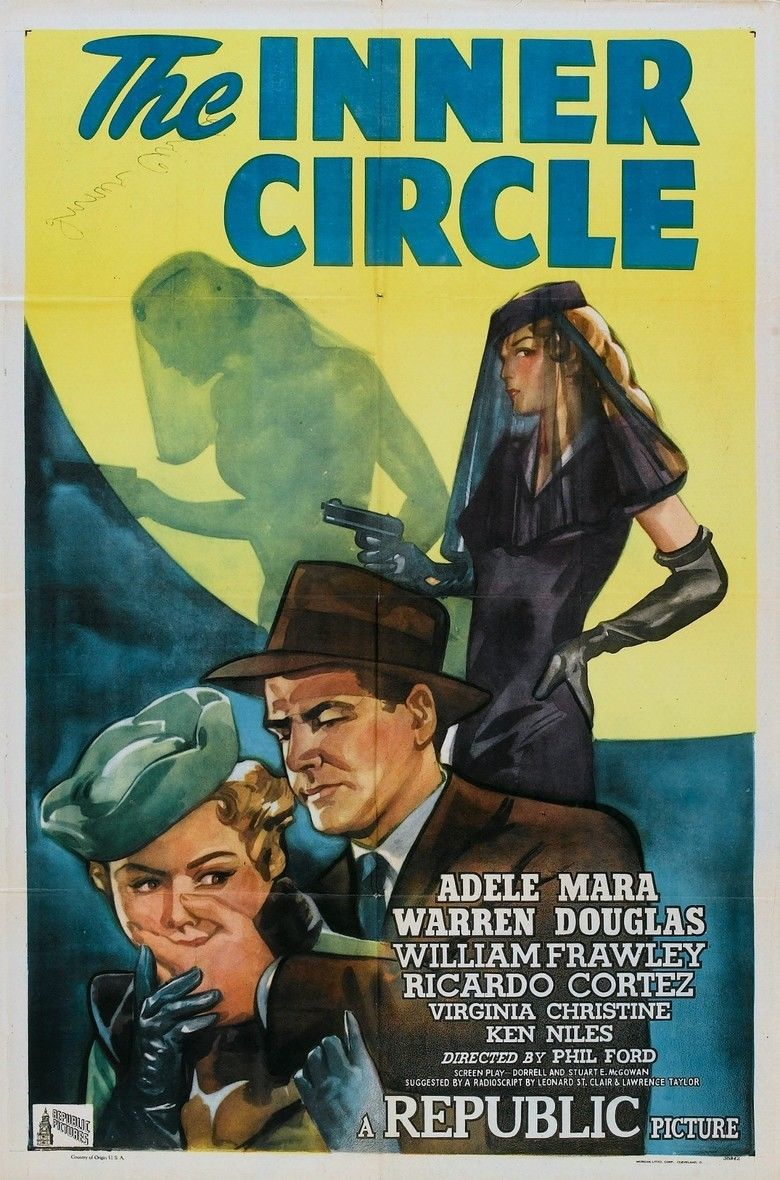 The Inner Circle (1946 film) movie poster