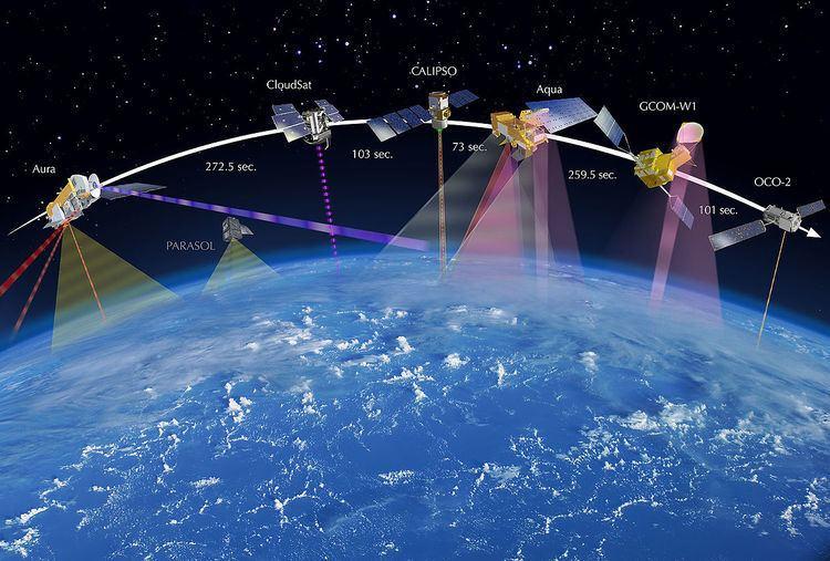 A-train (satellite constellation)
