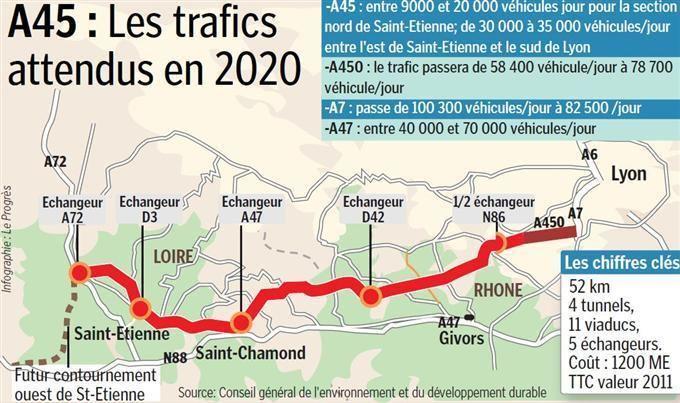 A45 autoroute Projet d39autoroute A 45 Analyse des conditions de ralisation
