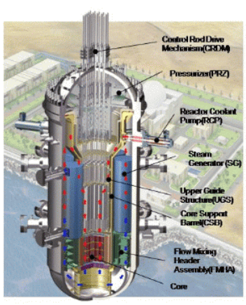 A4W reactor The UK39s Small Modular Reactor Competition Energy Matters