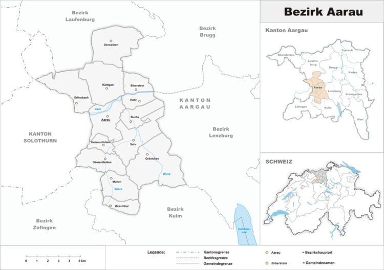Aarau District