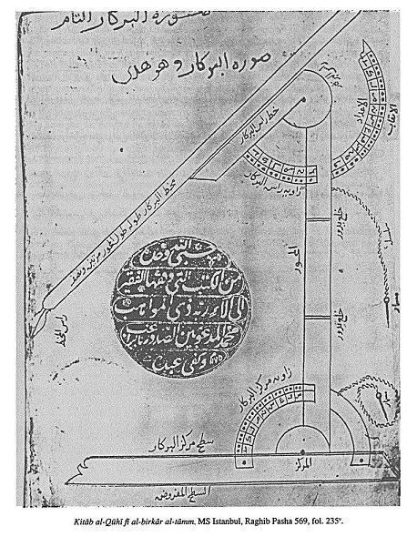 Abu Sahl al-Quhi
