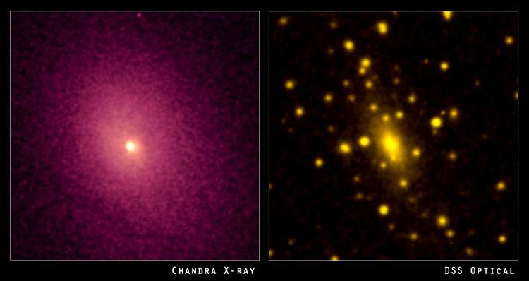 Abell 2029 Chandra Photo Album Abell 2029 11 June 03