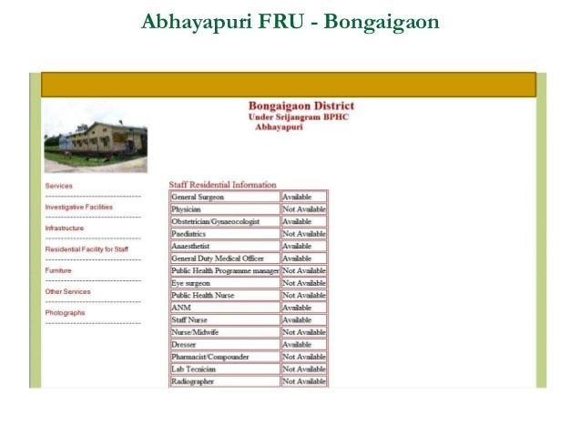 Abhayapuri in the past, History of Abhayapuri