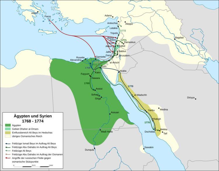 Abu al-Dhahab