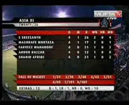 ACC Asia XI cricket team Asia XI vs Africa XI Twenty20 MATCH YouTube