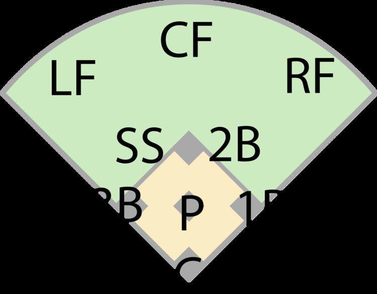 Ace (baseball)