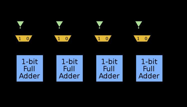 Adder–subtractor