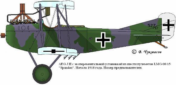 AEG J.I WINGS PALETTE AEG JIJII Germany WWI