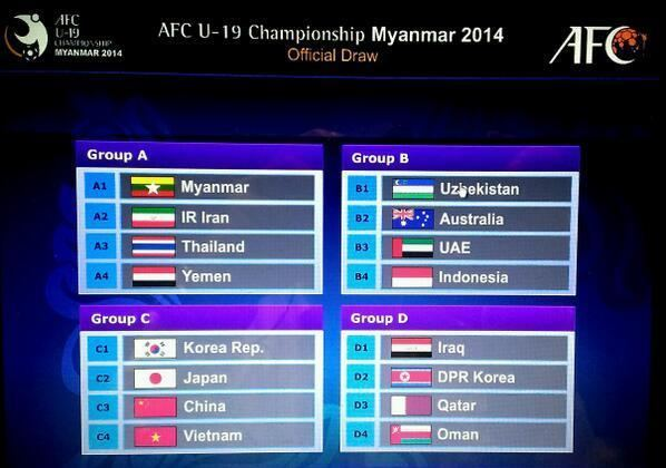 AFC U-19 Championship TheAFCcom on Twitter quotAFC U19 Championship Myanmar 2014 Official