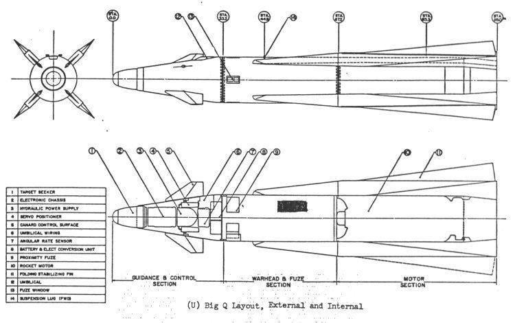 AIM-68 Big Q