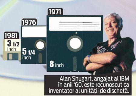 Alan Shugart PIONEROS DE LA INFORMATICA