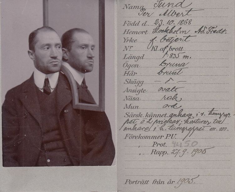 Albert Sund Stockholmspolisens signalementsfotografier 18691920 Per Albert Sund