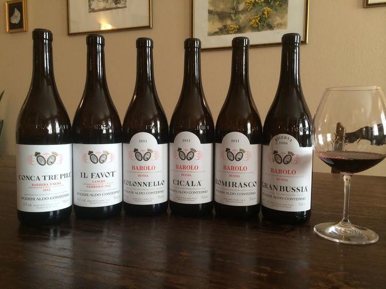 Aldo Conterno wine visits Inside IWM