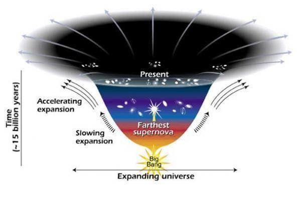 Alexander Friedmann Alexander Friedmann Unsung Hero of Modern Cosmology