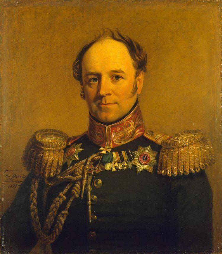 Alexander von Benckendorff httpsuploadwikimediaorgwikipediacommons77