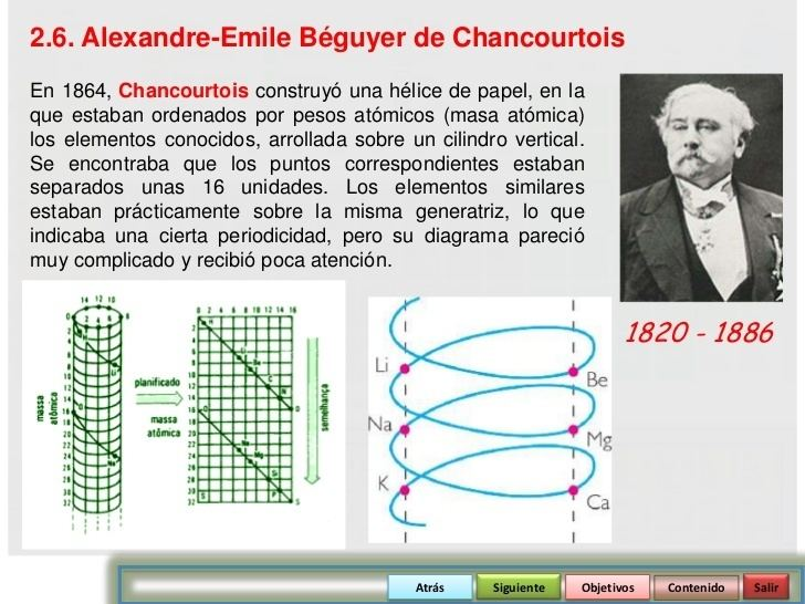 Alexandre emile beguyer de chancourtois alchetron the free social alexandre emile beguyer de chancourtois tabla periodica ieiscome urtaz Images
