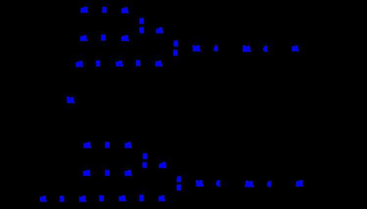 ALG6 (enzyme class)