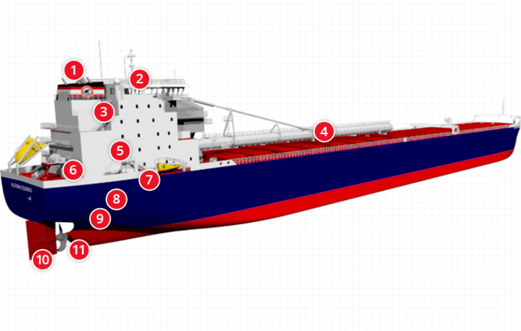 Algoma Equinox Equinox Class Algoma Central Corporation