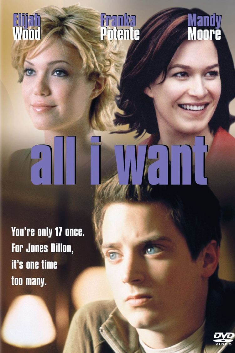 All I Want (film) wwwgstaticcomtvthumbdvdboxart32475p32475d