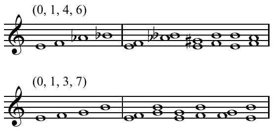 All-interval tetrachord