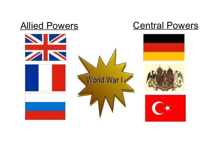 Allies of World War I World War I Power Point