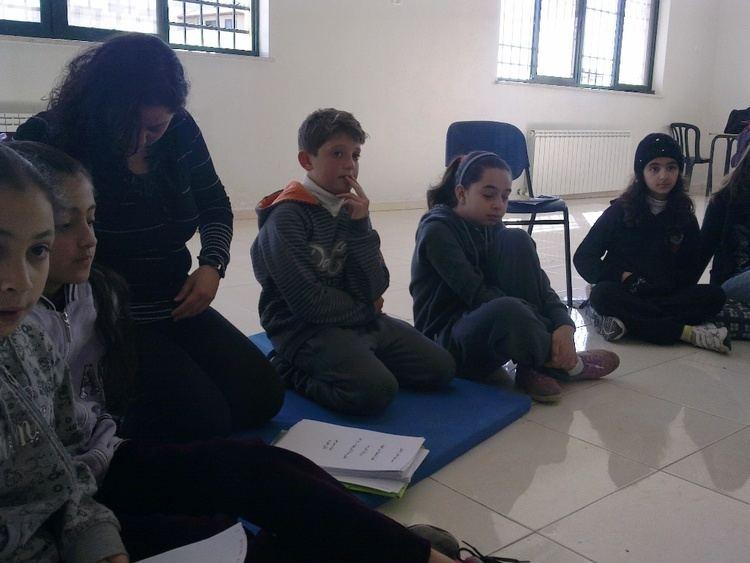 American School of Palestine American School of Palestine