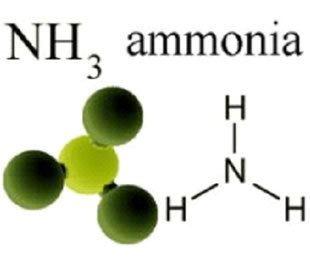 Ammonia Ammonia Fuels Clean Power Generation Enabling Renewable Energy NH3