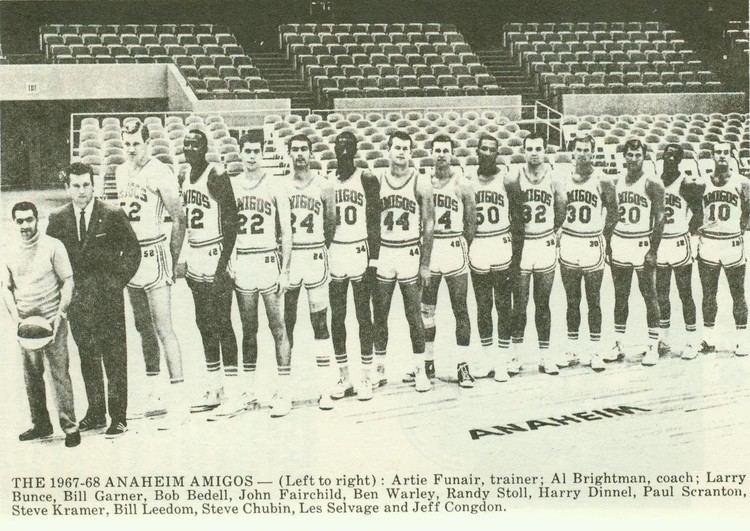 Anaheim Amigos ABA Anaheim Amigos Rosters