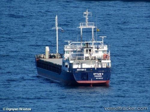 Anatoly Kolesov Anatoly Kolesov Type of ship Cargo Ship Callsign V3RO3