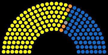 Andhra Pradesh Legislature