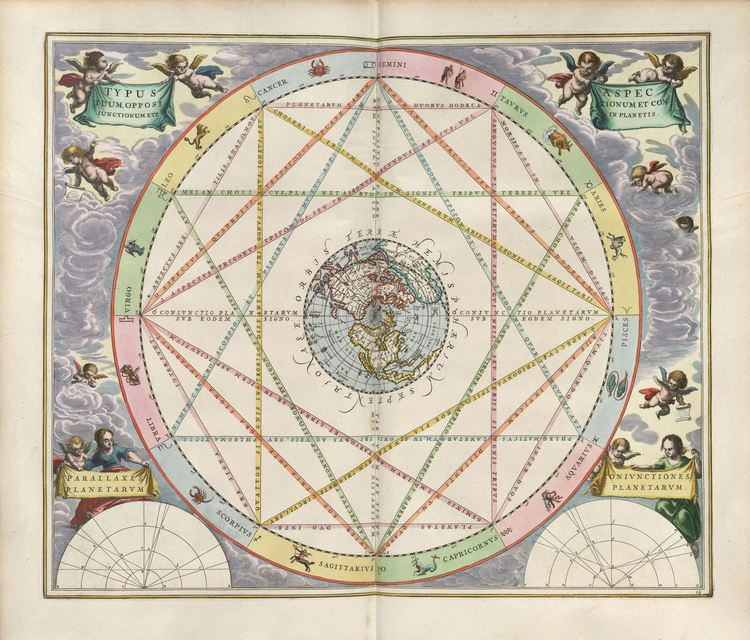 Andreas Cellarius The Plates of the Harmonia Macrocosmica of Andreas Cellarius