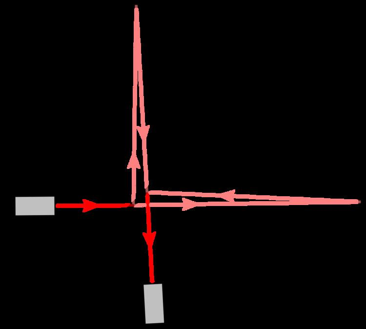 Angle-resolved low-coherence interferometry