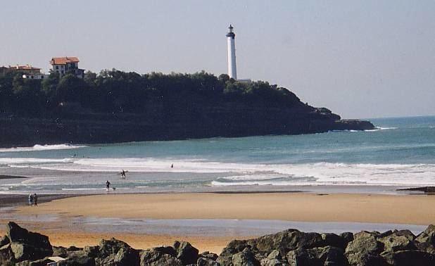 Anglet in the past, History of Anglet