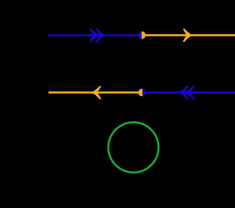 Angular momentum diagrams (quantum mechanics)