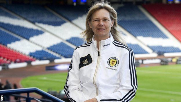 Anna Signeul BBC Sport Scotland39s Anna Signeul surprised at 39coach of