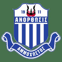 Anorthosis Famagusta FC Anorthosis Famagusta FC