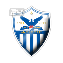 Anorthosis Famagusta FC Cyprus Anorthosis FC Results fixtures tables statistics