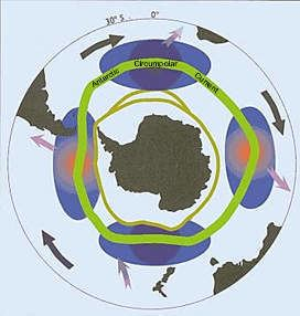 Antarctic Circumpolar Current Antarctic Circumpolar Current