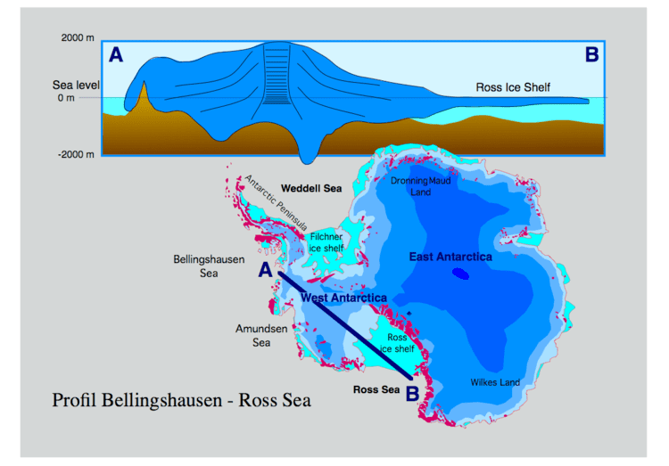 Antarctic ice sheet Marine Ice Sheet instability