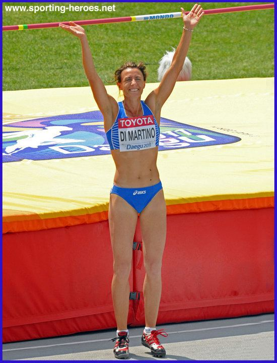 Antonietta Di Martino Antonietta DI MARTINO International high jump record