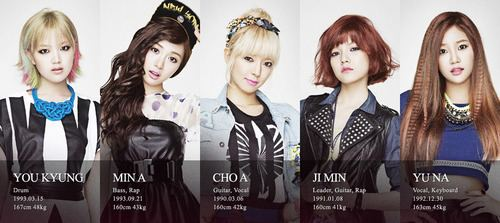 AOA Black AOA Ace of angles images AoA Black profile wallpaper and background
