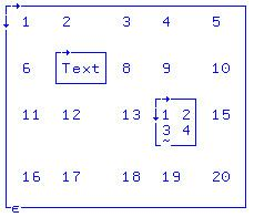 APL syntax and symbols