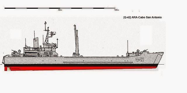 ARA Cabo San Antonio (Q-42) FDRA Fuerza Naval ARA Cabo San Antonio Q42