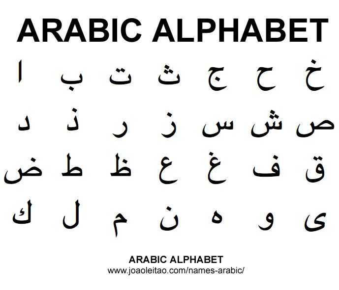 Arabic 1000 images about Learning Arabic on Pinterest Language Arab