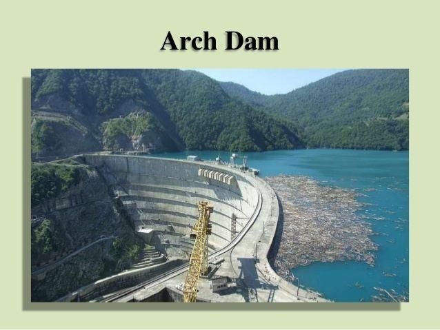 Arch dam httpsimageslidesharecdncomarchandbuttressdam