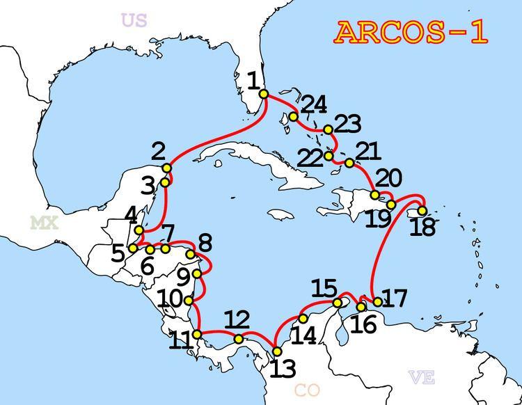 ARCOS-1
